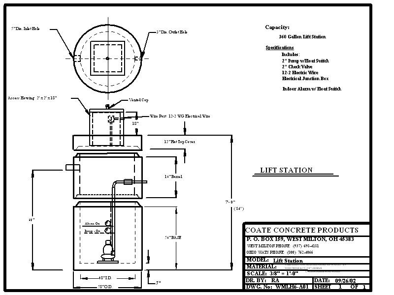 lift station diagram